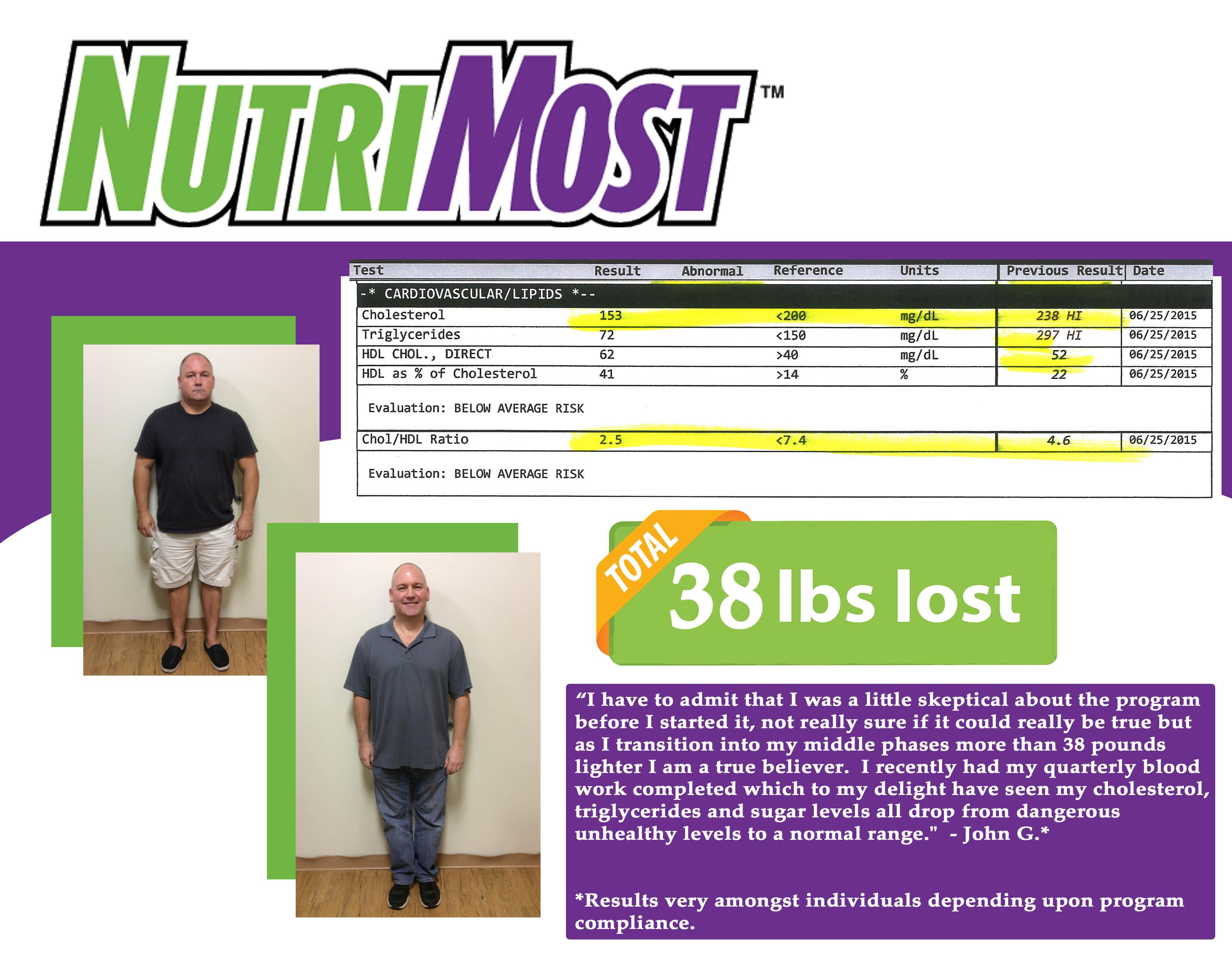 Fat loss diet recipe picture 3
