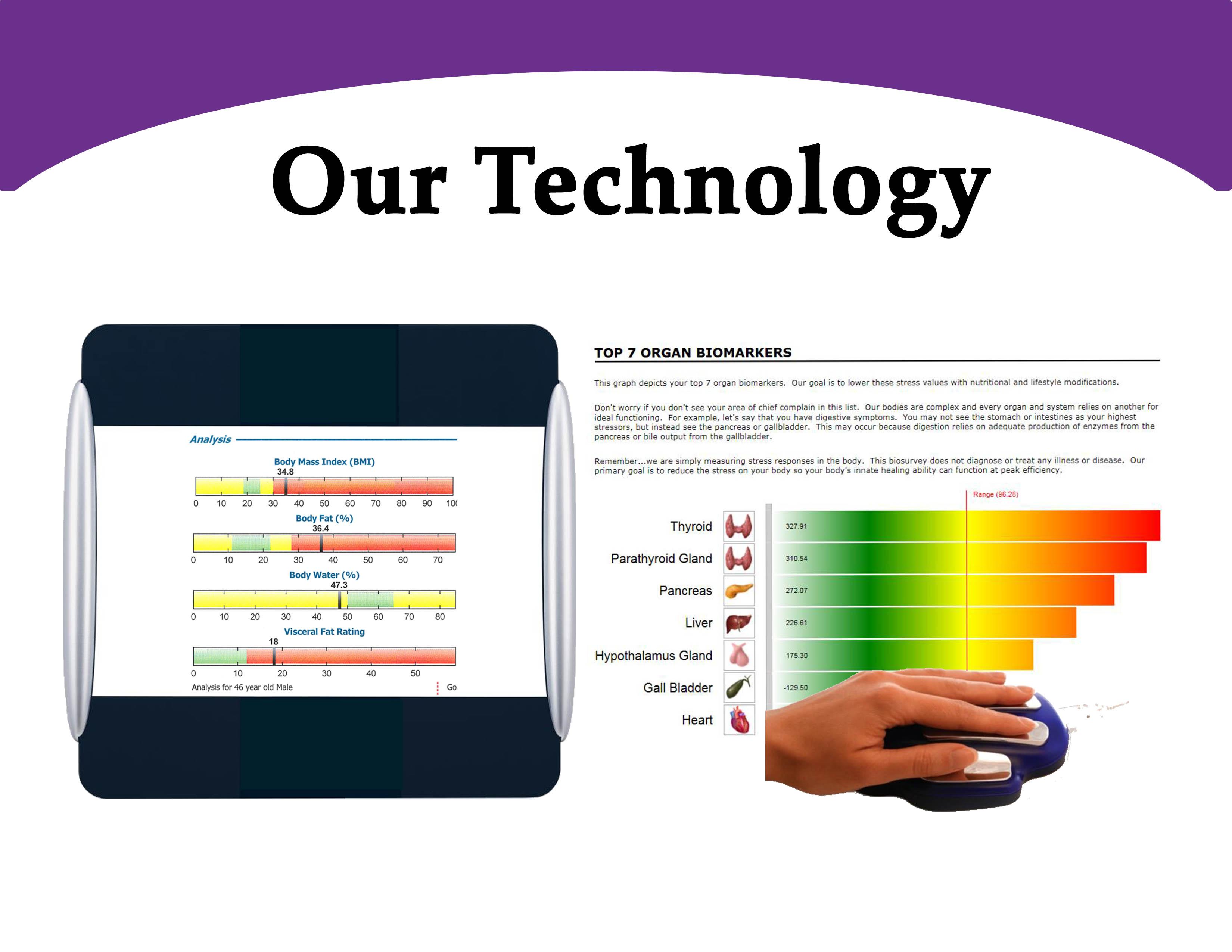 OurTechnologyWithoutLogo